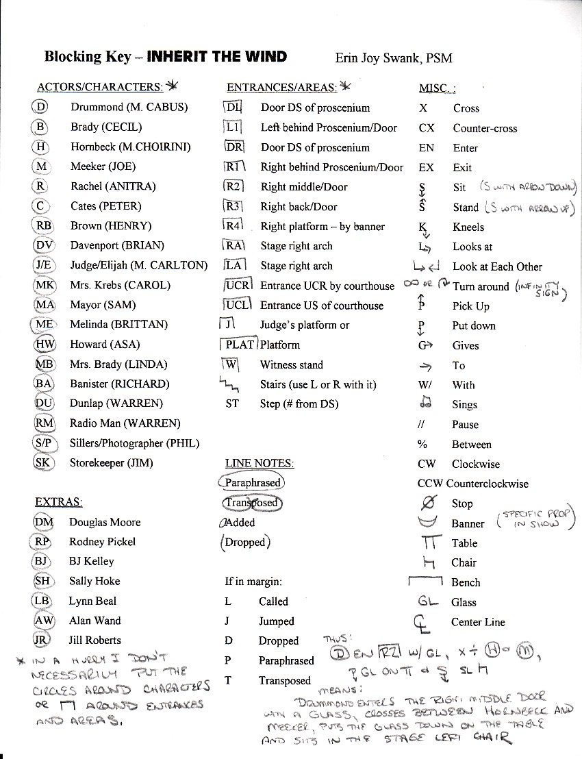 Rocky Mountain USITT – Script Analysis Worksheet